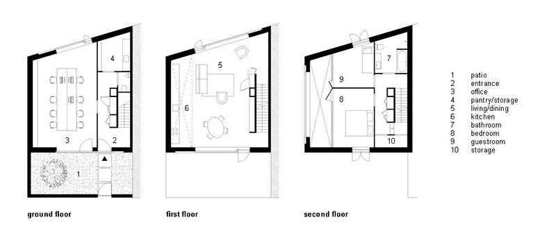 layout desain rumah minimalis